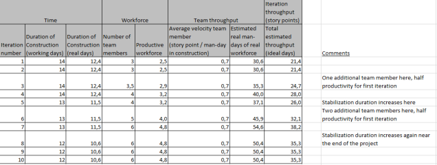 Team velocity estimation model.PNG